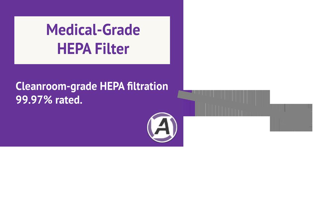 Medical Grade Air Filter Illuvia® HUAIRS Ultraviolet Air Recirculation System Medical Grade Hospital Air Purifier