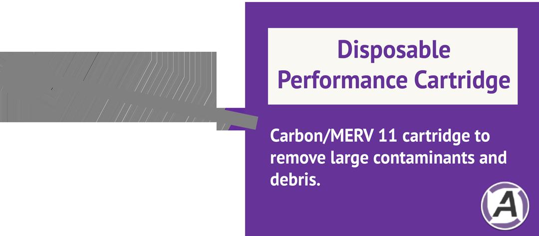 Disposable Performance Cartridge Illuvia® HUAIRS Ultraviolet Air Recirculation System Medical Grade Hospital Air Purifier