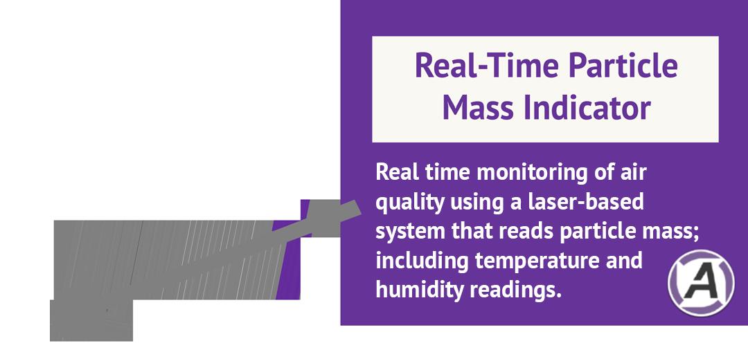 Real-Time Particle Mass Indicator Illuvia® HUAIRS Ultraviolet Air Recirculation System Medical Grade Hospital Air Purifier